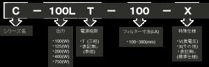 クーラントポンプ C 型式表記