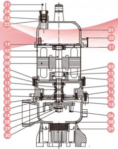 水中ポンプ H 構造図