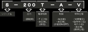 海水・弱ケミカル用 水中ポンプ S 型式表記