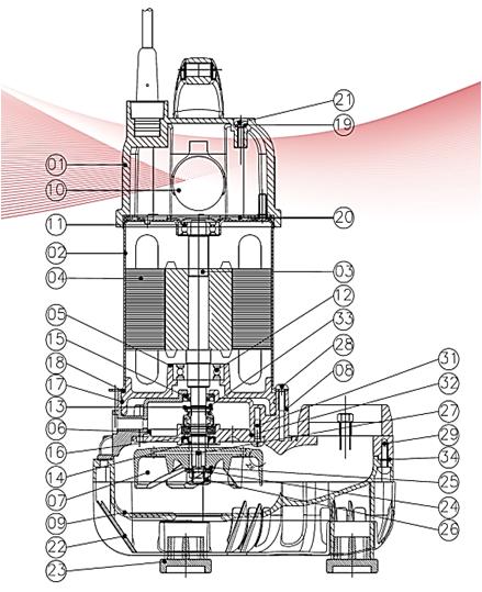 汚水 汚物用水中ポンプ Aシリーズ 構造図